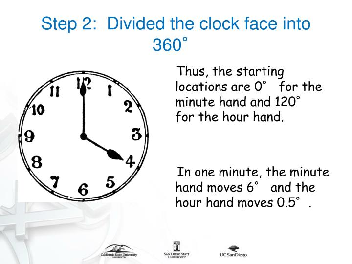 Step 2:  Divided the clock face into 360°