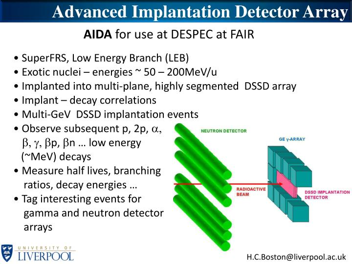 Advanced Implantation Detector Array