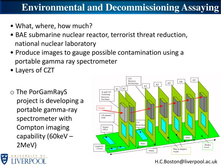 Environmental and Decommissioning Assaying