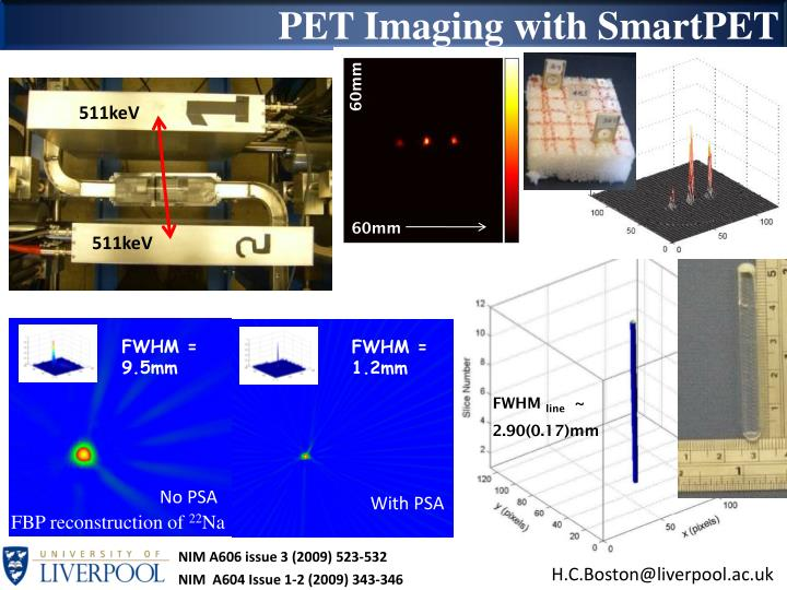PET Imaging with