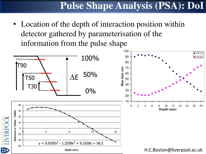 Pulse Shape Analysis (PSA):