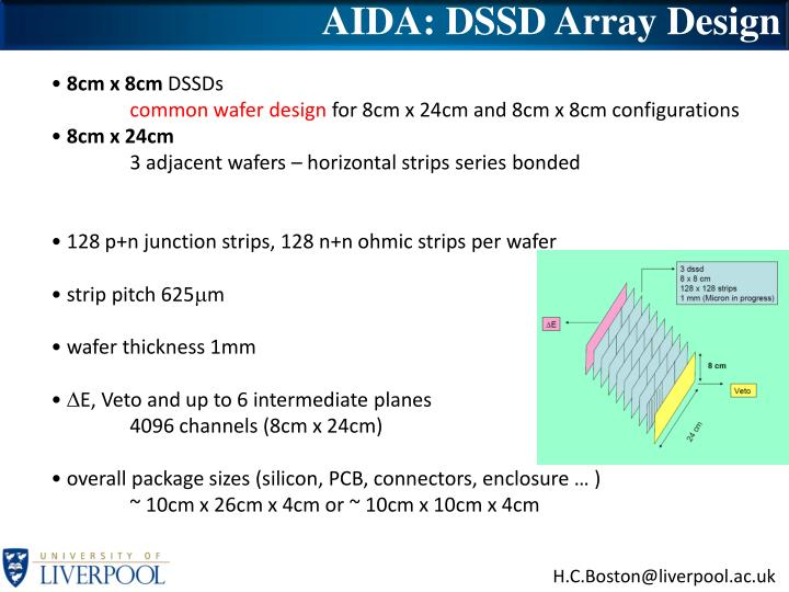 AIDA: DSSD Array Design