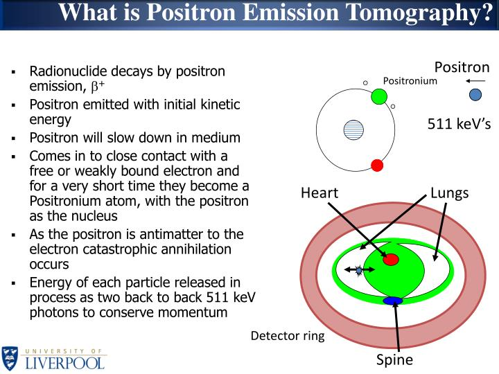 What is Positron Emission Tomography?