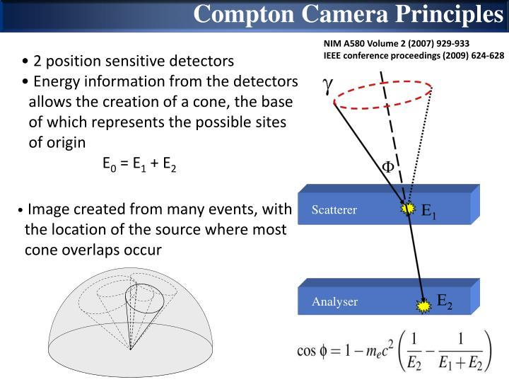 Compton Camera Principles