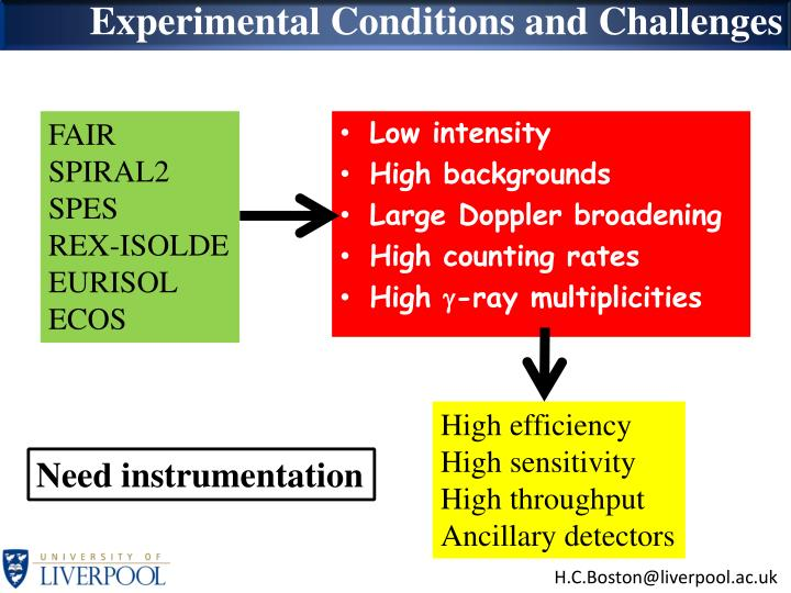 Experimental Conditions and Challenges