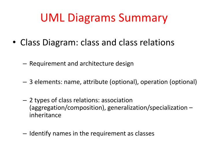 UML Diagrams Summary