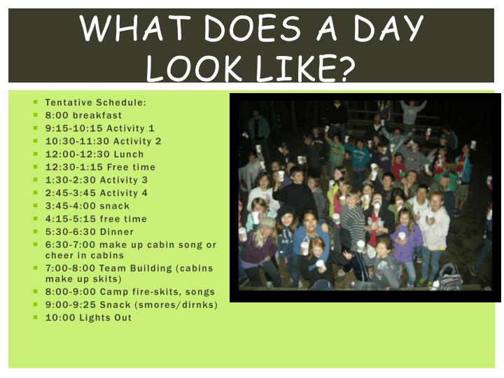 What does a day look like?
