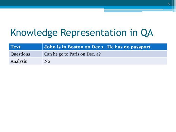 Knowledge Representation in QA