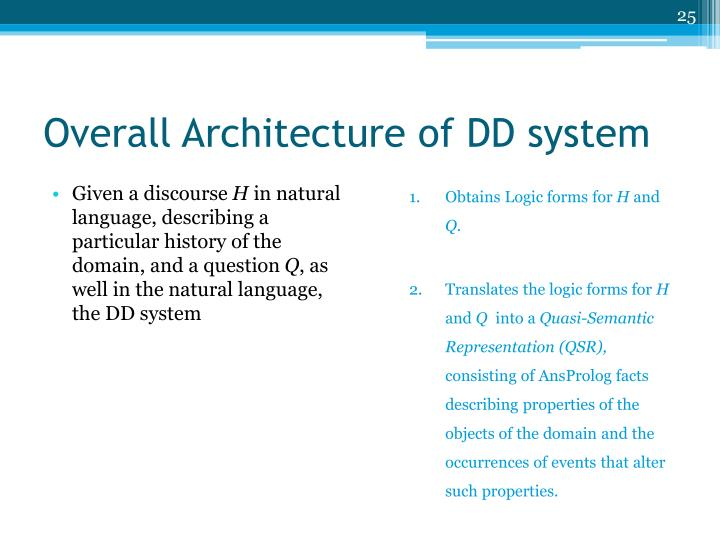 Overall Architecture of DD system