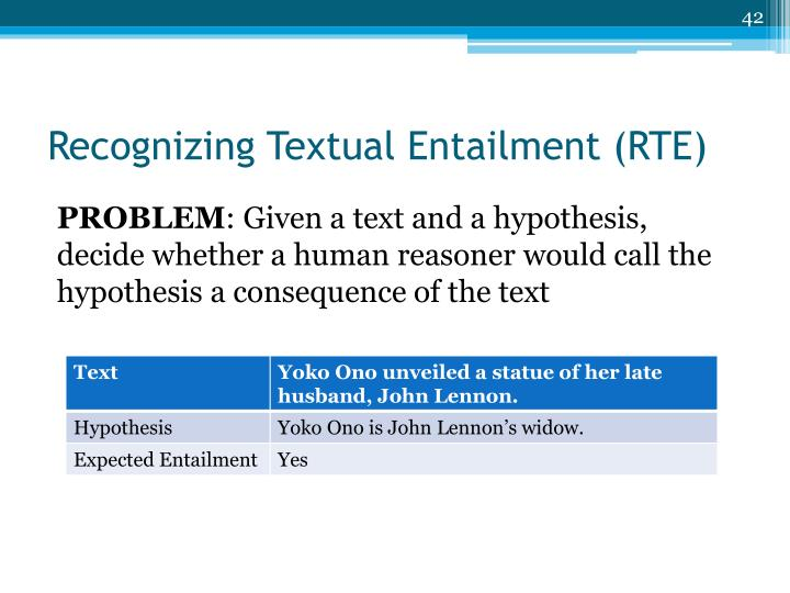 Recognizing Textual Entailment (RTE)