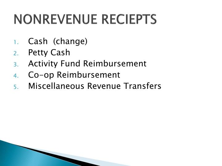 NONREVENUE RECIEPTS