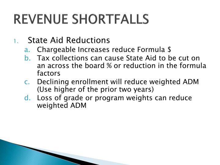 REVENUE SHORTFALLS