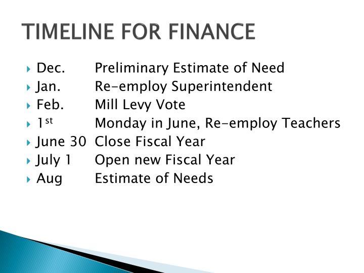 TIMELINE FOR FINANCE