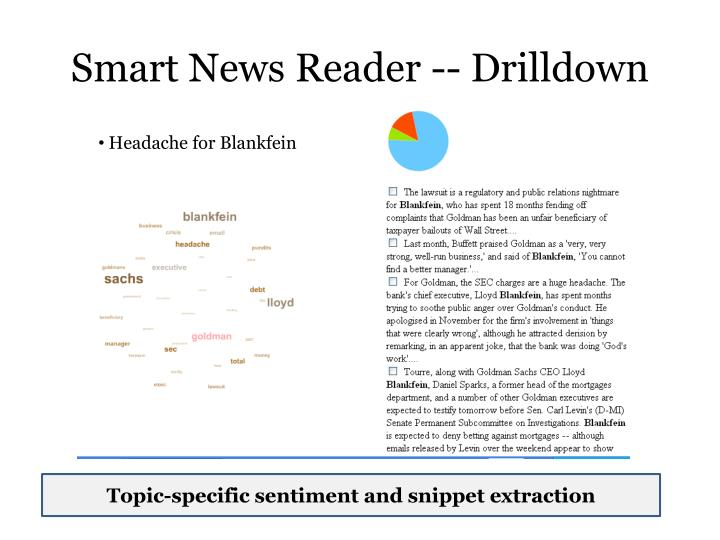 Smart News Reader -- Drilldown