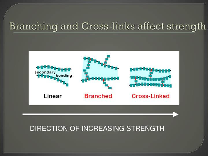 Branching and Cross-links affect strength