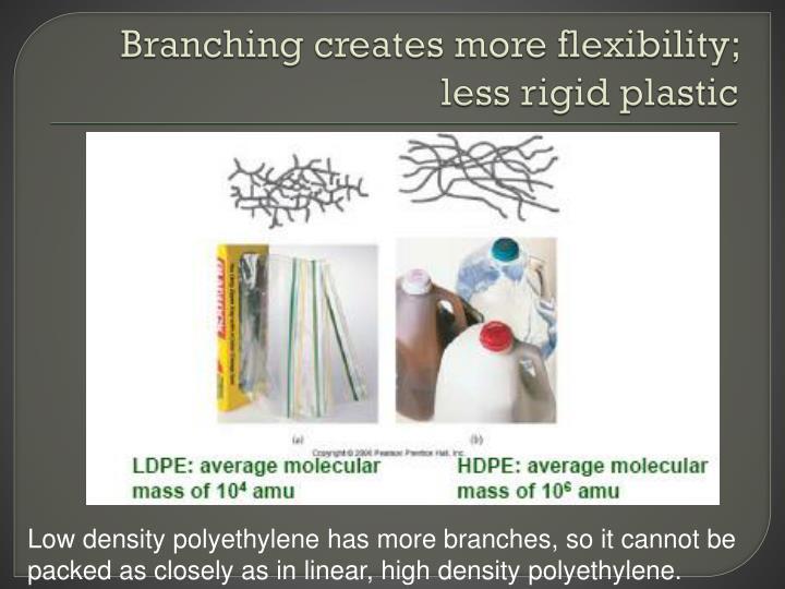 Branching creates more flexibility; less rigid plastic