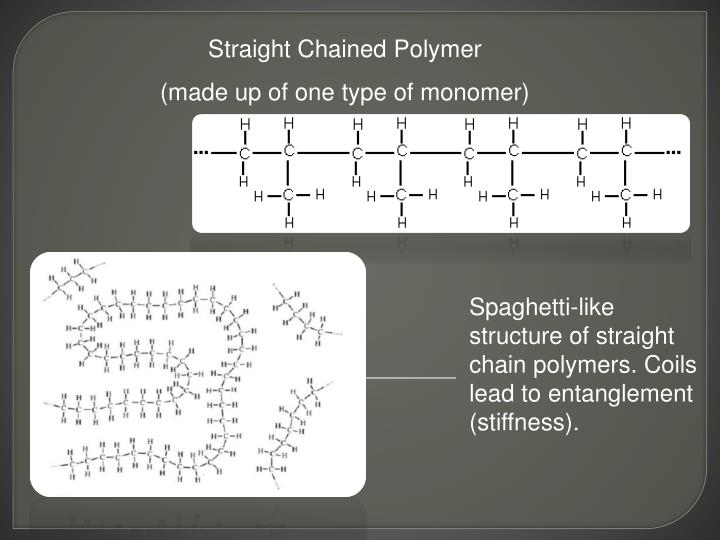 Straight Chained Polymer