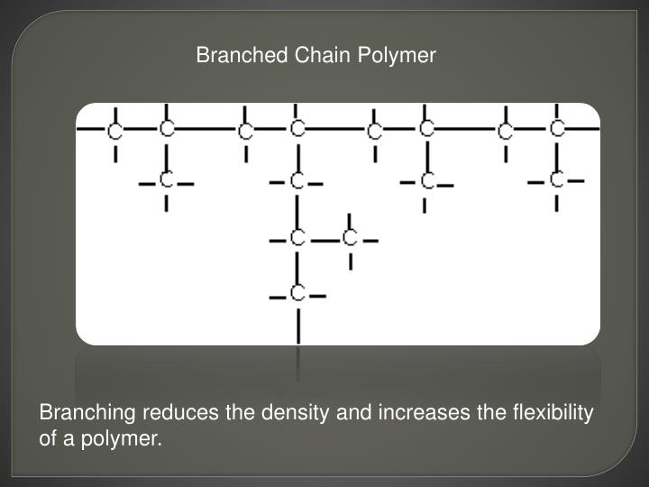 Branched Chain Polymer