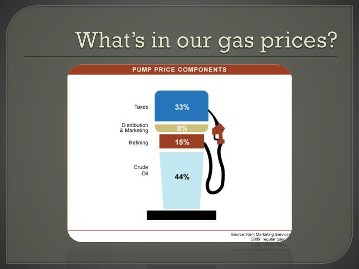What's in our gas prices?