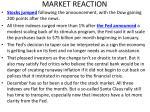 market reaction