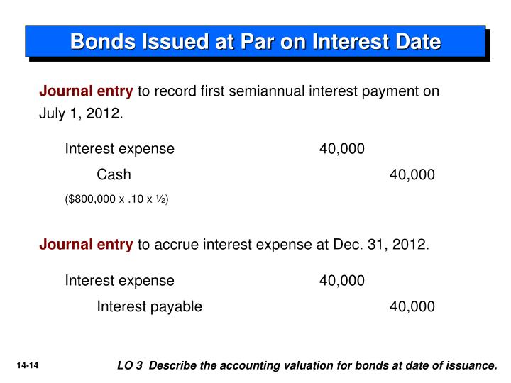 Bonds Issued at Par on Interest Date