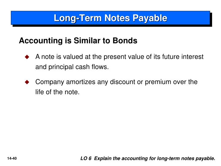 Long-Term Notes Payable
