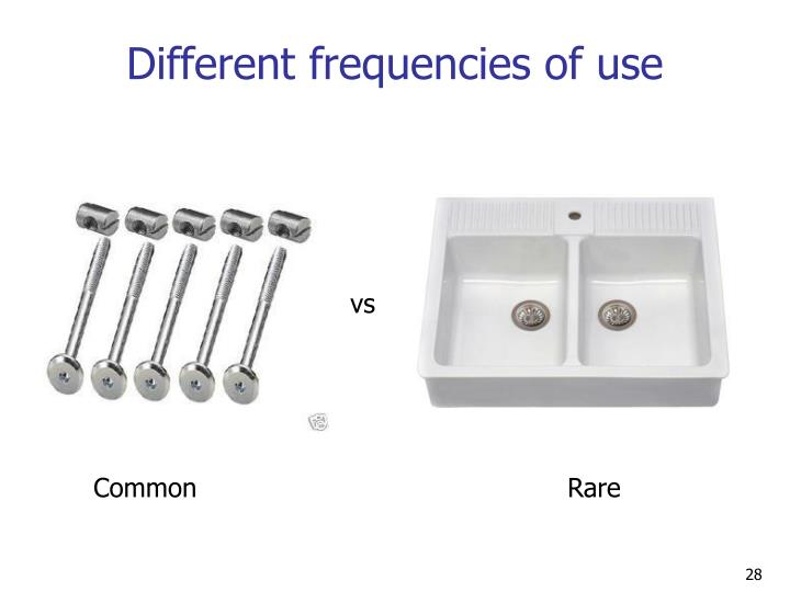 Different frequencies of use