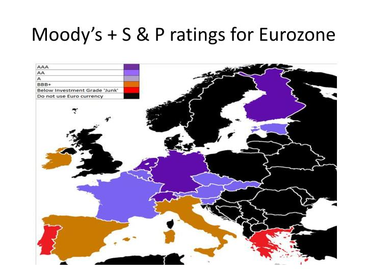 Moody's + S & P ratings for Eurozone