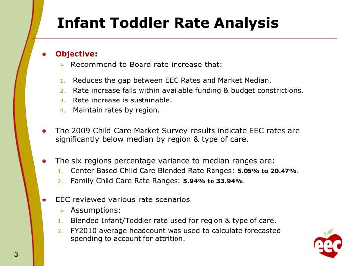 Infant Toddler Rate Analysis