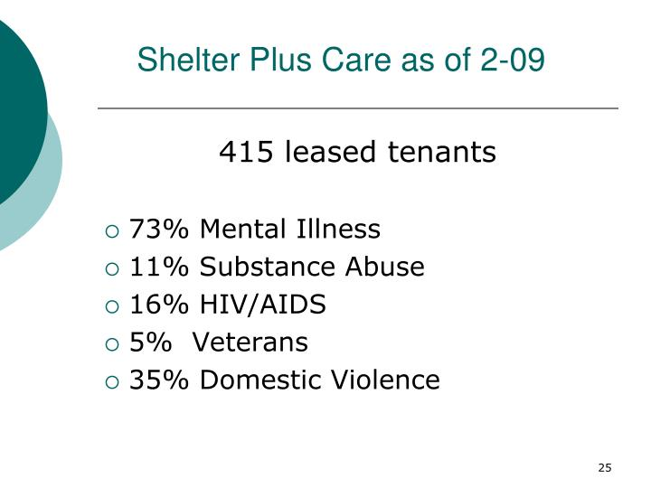 Shelter Plus Care as of 2-09