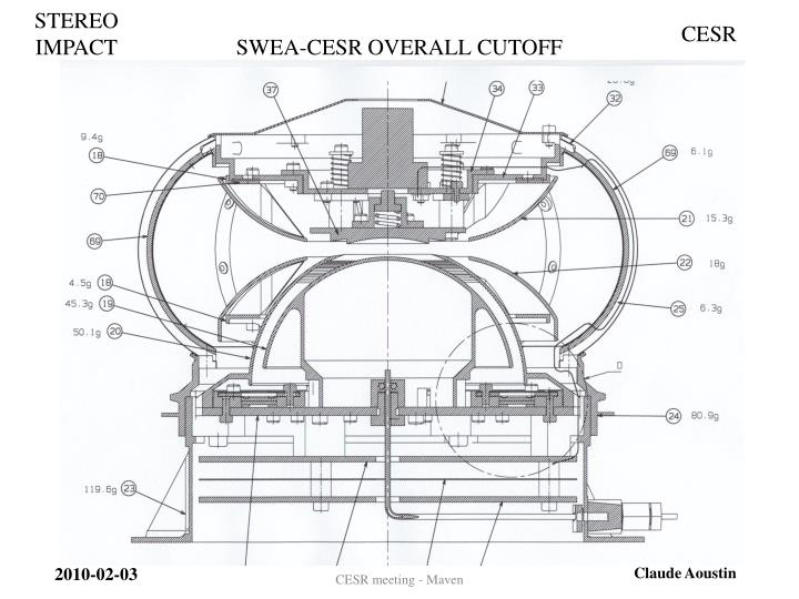 SWEA-CESR OVERALL CUTOFF