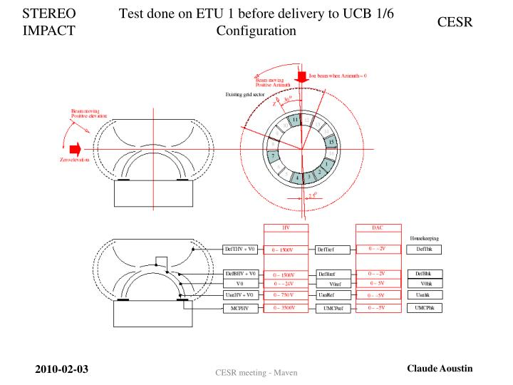 Test done on ETU 1 before delivery to UCB 1/6