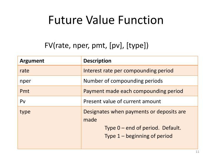 Future Value Function