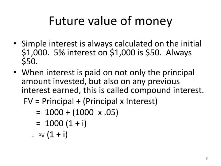 Future value of money
