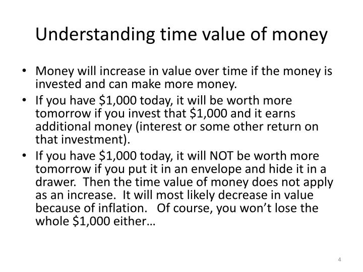 Understanding time value of money
