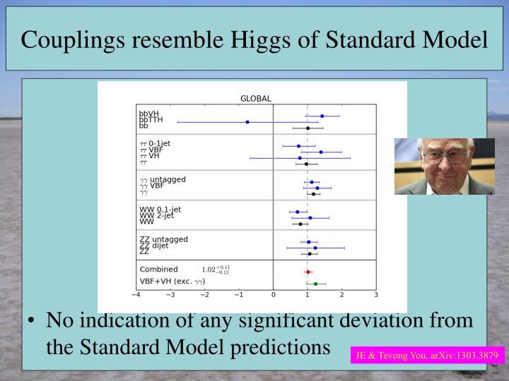 Couplings resemble Higgs of Standard Model