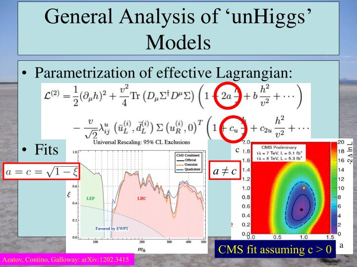 General Analysis of '