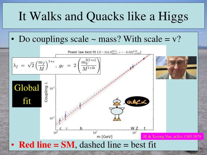It Walks and Quacks like a Higgs