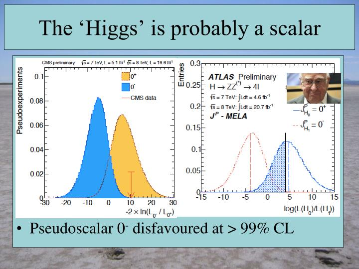 The 'Higgs' is probably a scalar