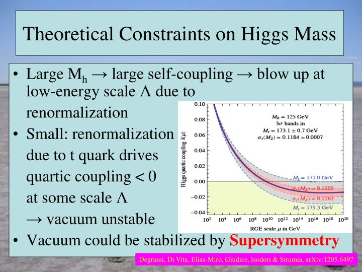 Theoretical Constraints on Higgs Mass