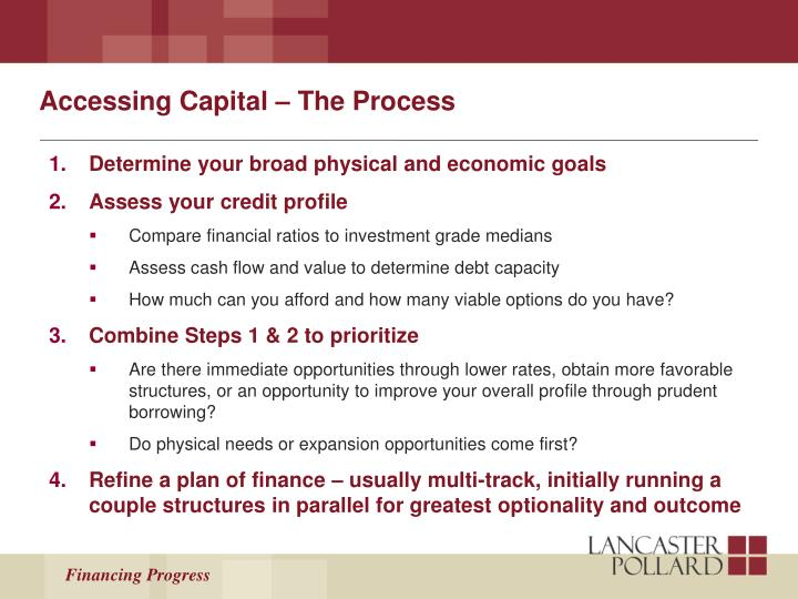 Accessing Capital – The Process
