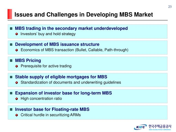 Issues and Challenges in Developing MBS Market