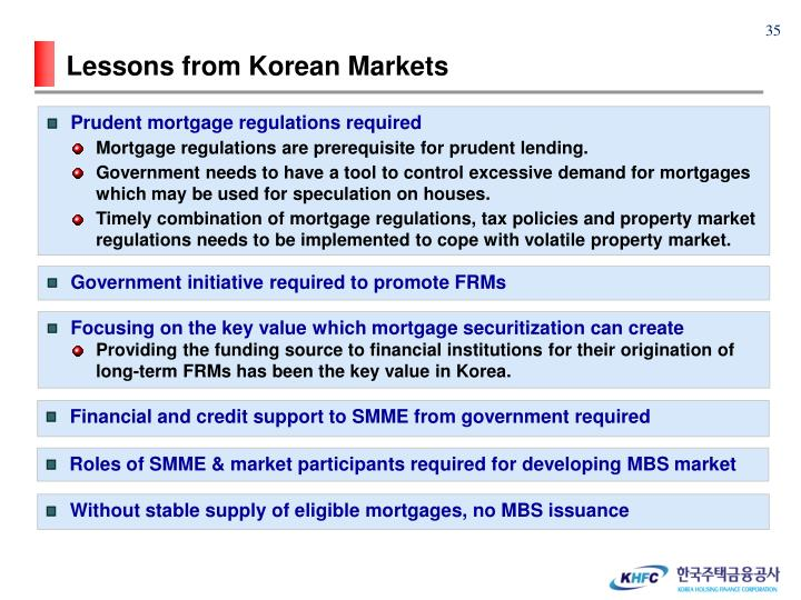 Lessons from Korean Markets