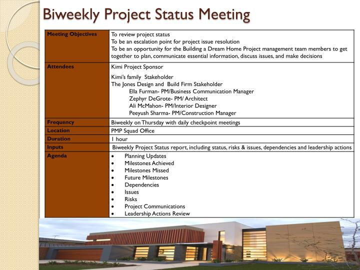 Biweekly Project Status Meeting