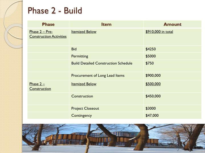 Phase 2 - Build