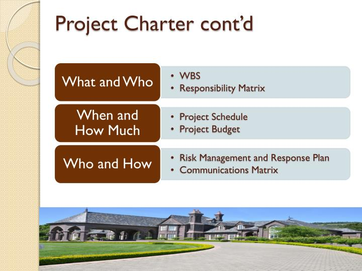 Project Charter cont'd