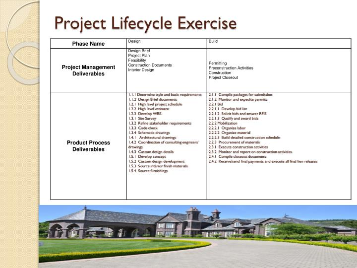 Project Lifecycle Exercise