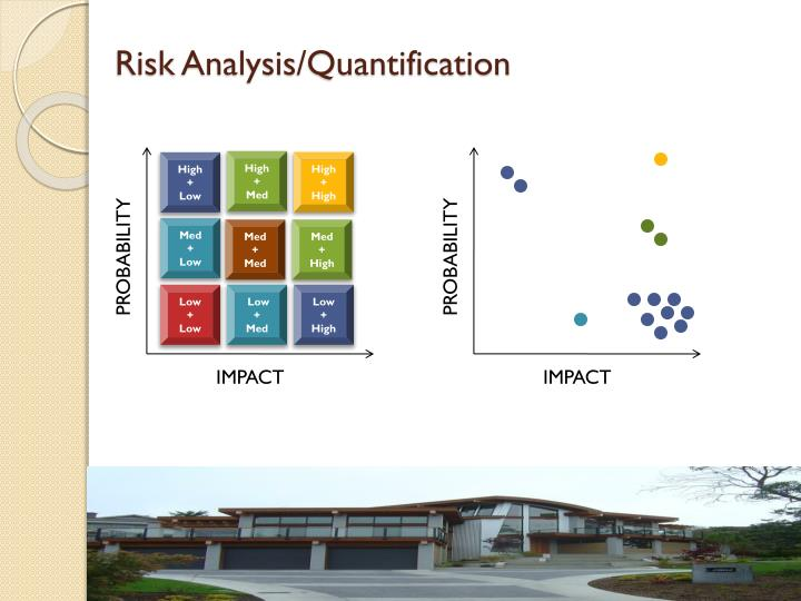 Risk Analysis/Quantification