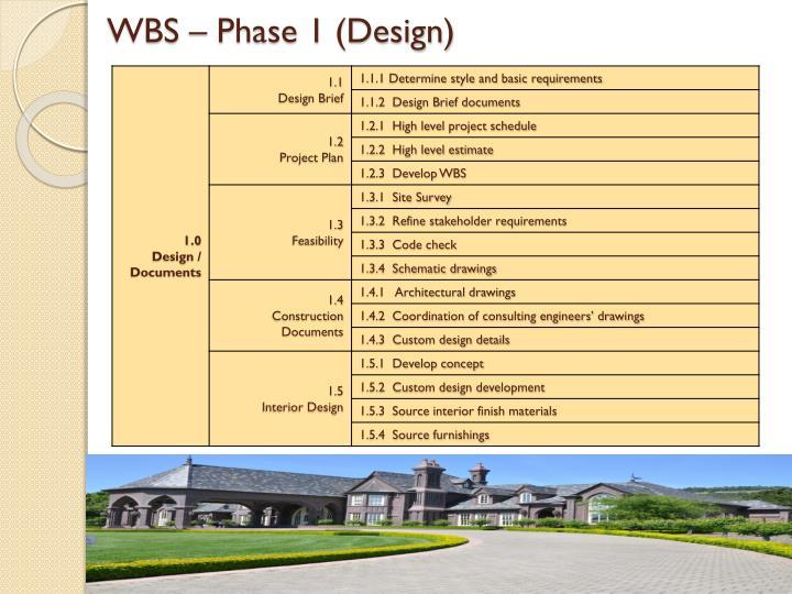WBS – Phase