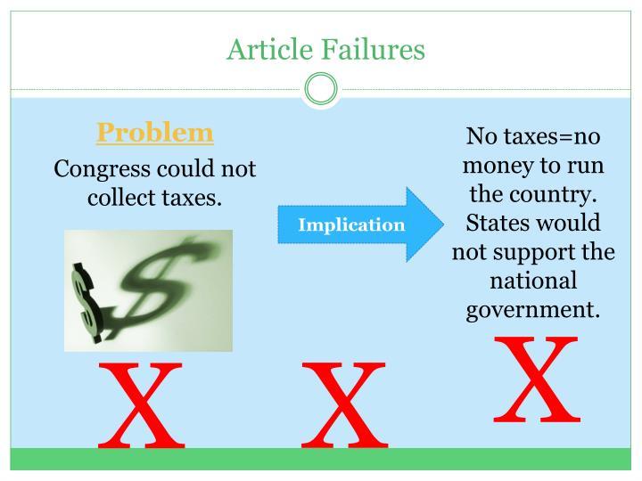Article Failures